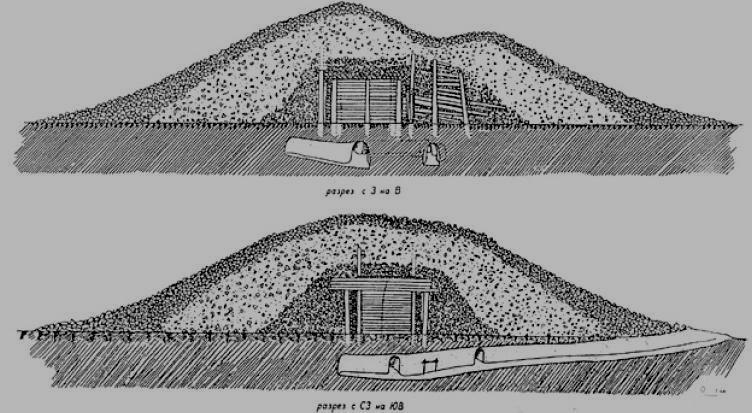 Sheme on burial mounds Besshatyr.  Kimal Akishev.