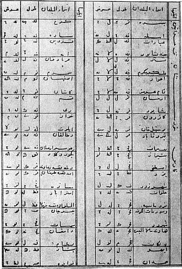 Она и в самом деле напоминает чем-то уток из вязи арабских букв, эта страничка из «Звездной книги».